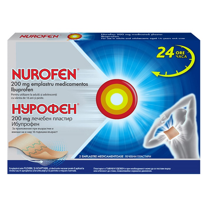 ibuprofenul ajută la durerile articulare cum se tratează artroza deformată a articulației gleznei