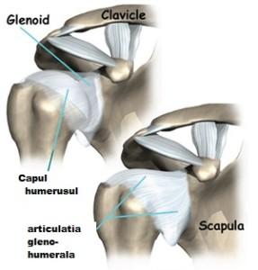 Istoric de artrită periferică a articulației umărului