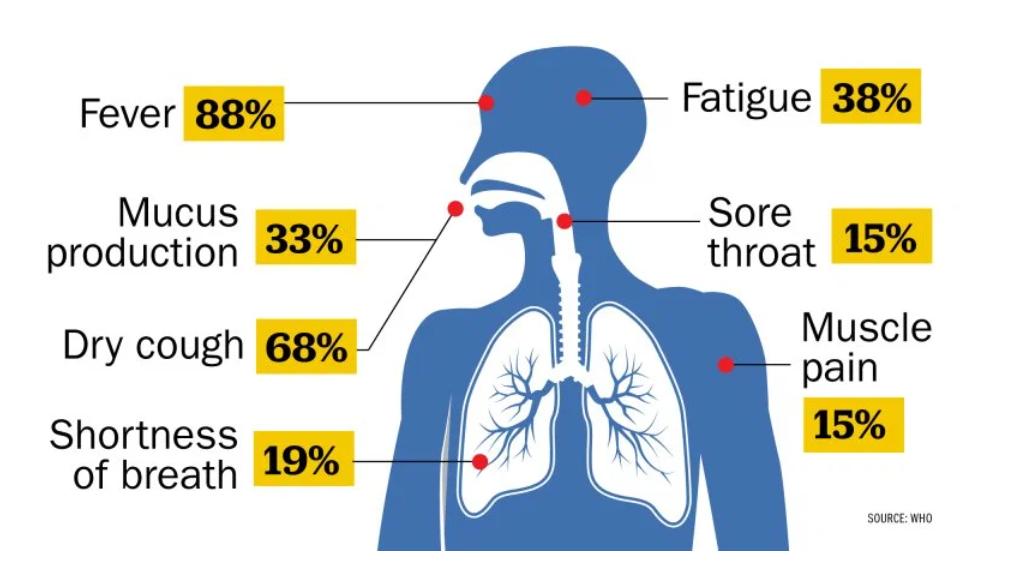 simptome de somnolență articulară și musculară